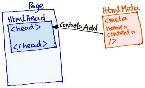 meta-htmlhead-htmlmeta